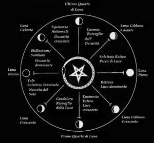 Calendario Esoterico.Il Satanismo Il Calendario Di Satana Ciadd News
