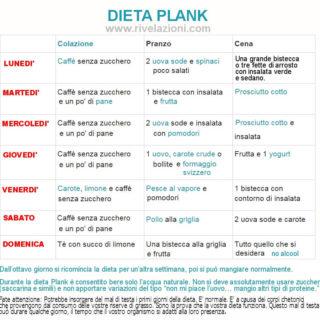 Dieta Plank: Come perdere da 6 a 9 chili in 2 settimane